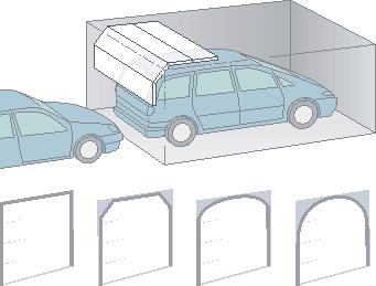 конфигурация проема для секционных гаражных ворот